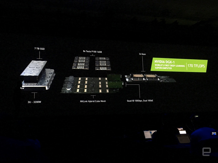 NVIDIA DGX-1, un supercomputer in una scatola