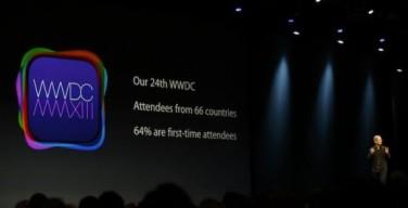 WWDC 2016 le novita Apple